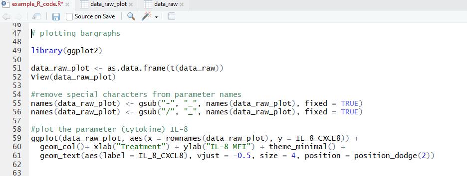 R code for plotting individual bar graphs of high-dimensional data
