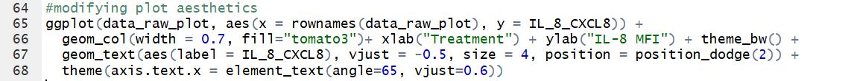 R code for modifying ggplot2 aesthetics